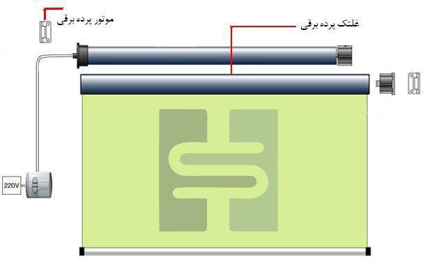 مکانیزم سیستم پرده برقی