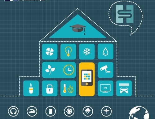 اینترنت اشیا و خانه هوشمند
