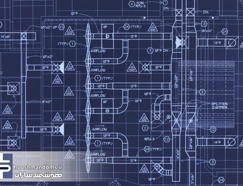 خانه هوشمند-سیستم کنترل تهویه هوا
