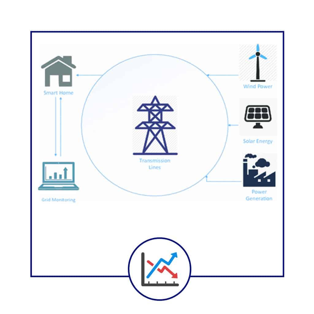 بهینه سازی مصرف انرژی و مدیریت انرژی با استفاده از تکنولوژی های هوشمند