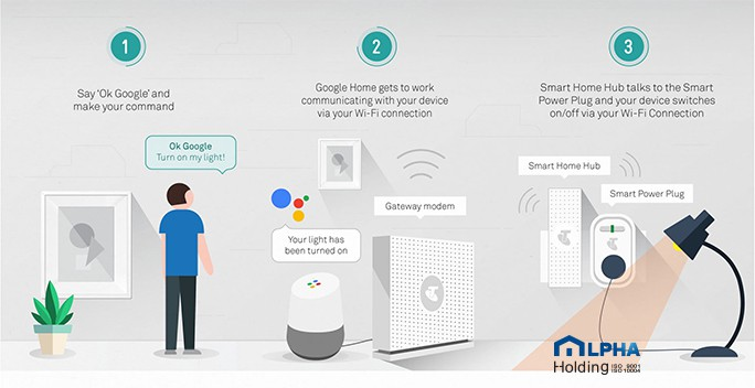 دستیار صوتی هوشمند گوگل
